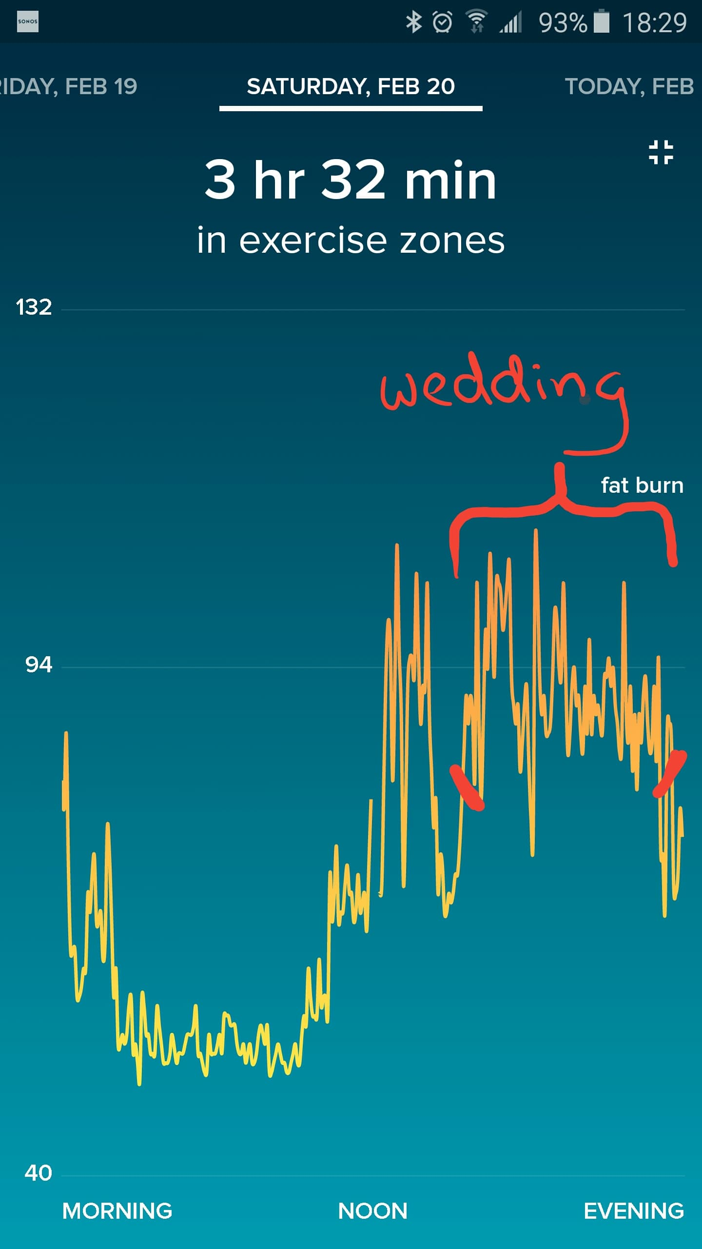 Wedding photography workout